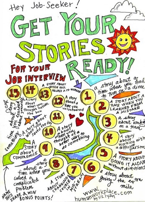 get your stories ready copy
