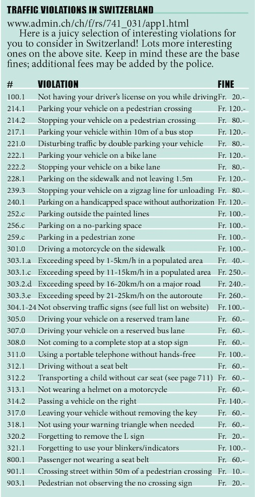Traffic Violations from Know it all passportXI